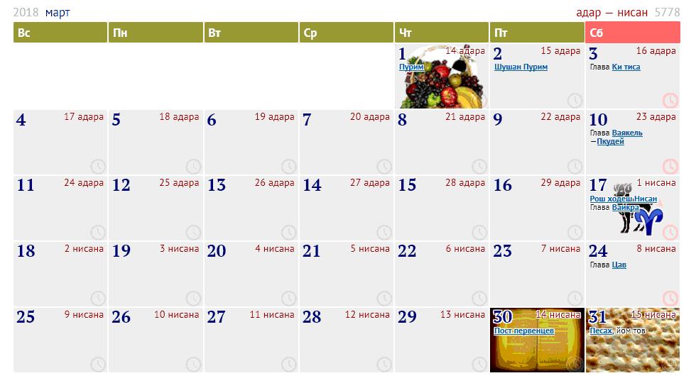 Пурим 2018 дата что это