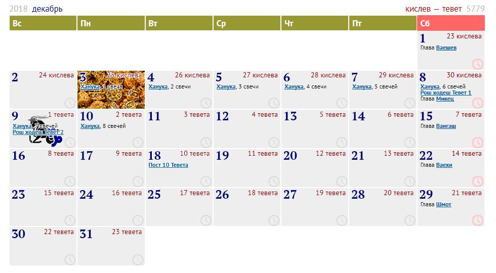 Еврейские праздники в 2018 году еврейский календарь