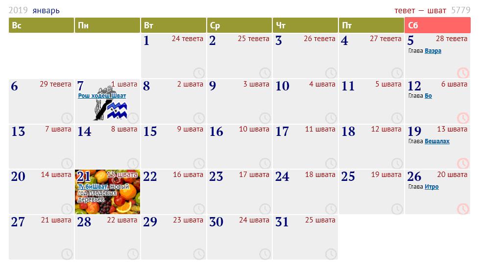 январь / тевет — шват