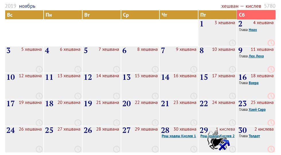 ноябрь / хешван — кислев 5780
