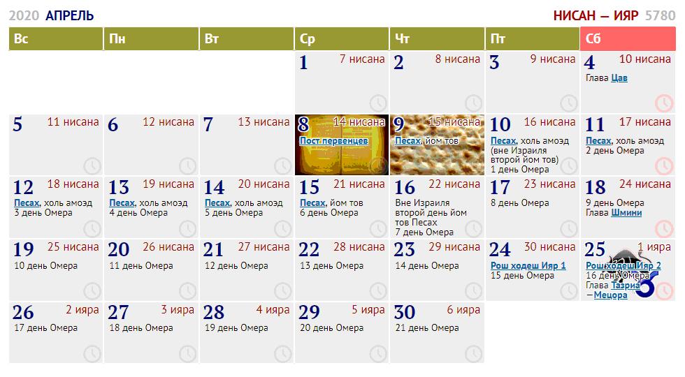 апрель / адар II — нисан