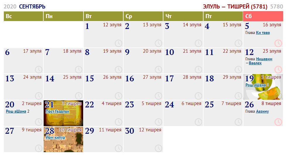 сентябрь / элуль — тишрей 5780
