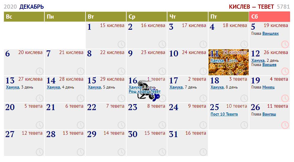 декабрь / кислев — тевет 5780