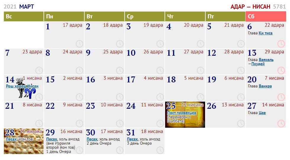 март / адар I — адар II
