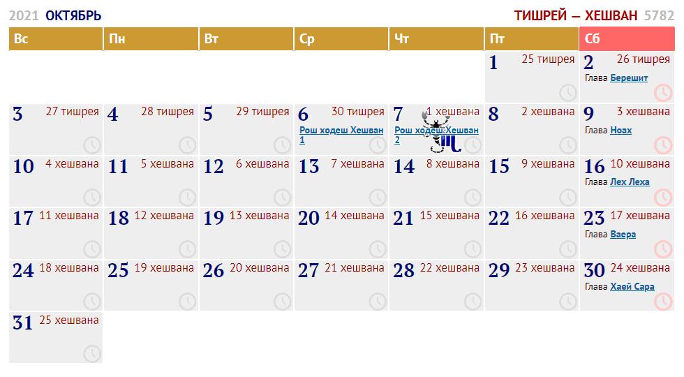 октябрь / тишрей — хешван 5780