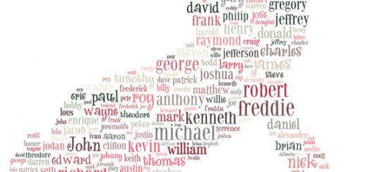Можно ли назвать ребенка именем еще живущего близкого родственника?