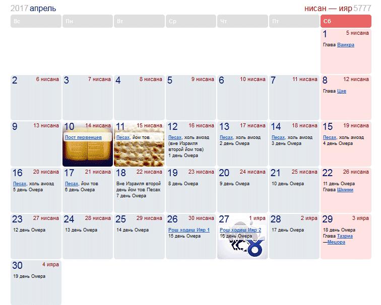 Лунный календарь 2017 садовода огородника беларусь