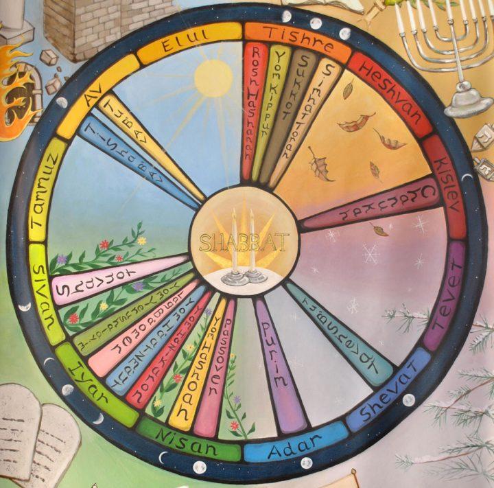 Еврейский календарь на 2018 год (5778-5779)