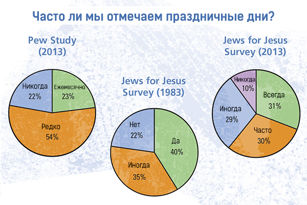 hav17-4-chart2-web
