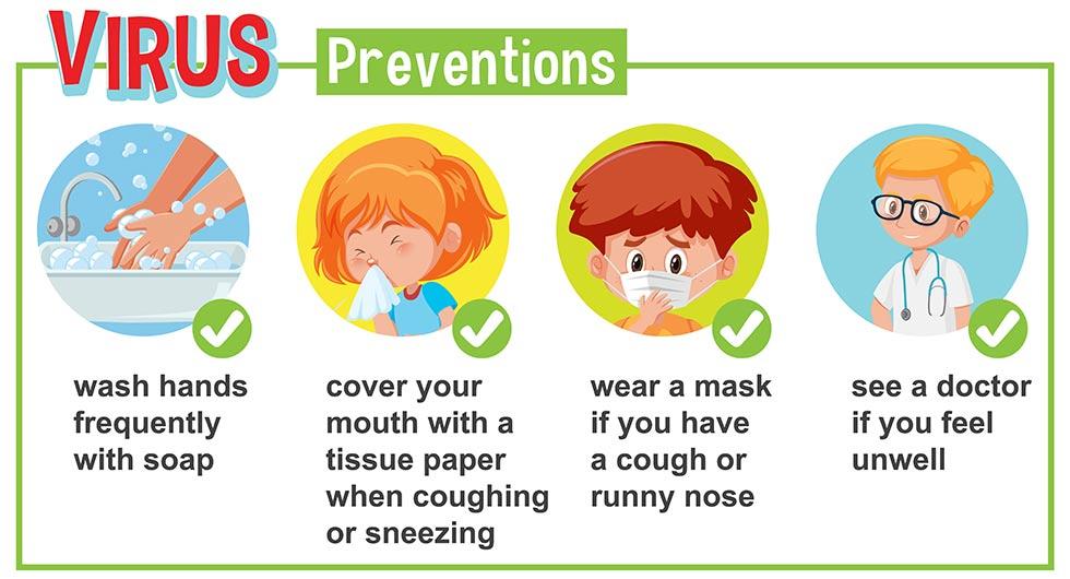 коронавирус: инструкция